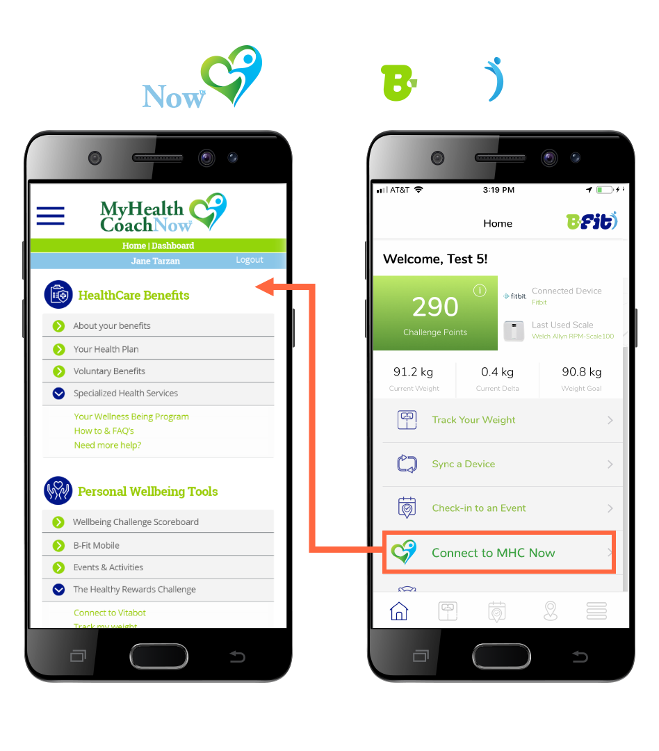 B-Fit Mobile & My Health Coach - A Collaborative Approach